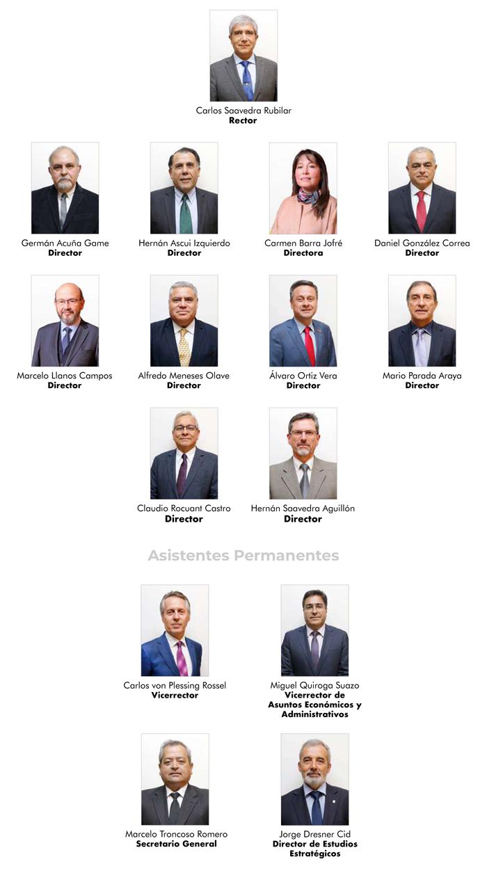 Directorio de Corporación